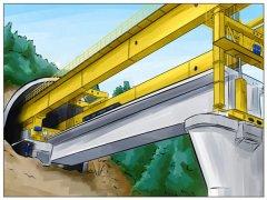 山西长治架桥机公司欣赏